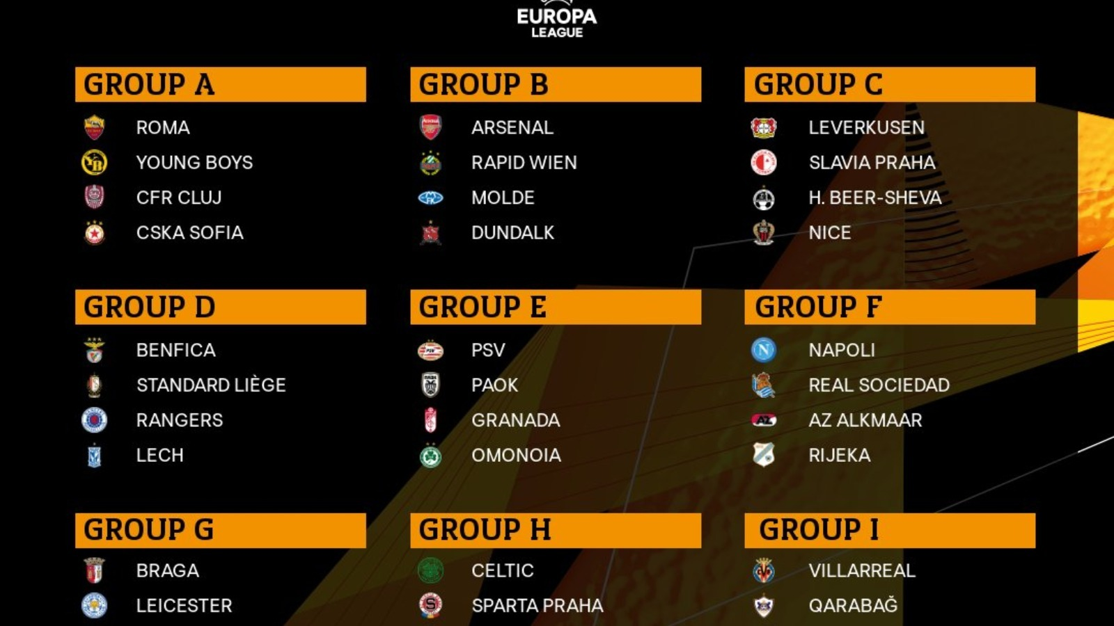 2020 21 uefa europa league group stage draw made in nyon livematchupdates com 2020 21 uefa europa league group stage